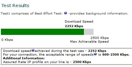For your connection, the acceptable range of speeds is 600-2500 Kbps.