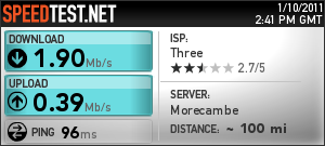 Speedtest on 3G Wireless Broadband
