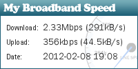 Eclipse Internet ADSL speedtest by My Broadband Speed