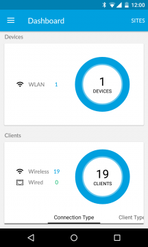 UniFi Controller Stats